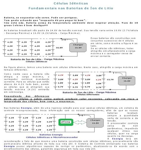 131119 - Células Idênticas - Fundamental nas Baterias Li-Ion