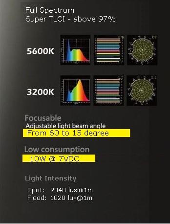 161010-especificacoes