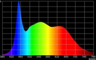 161010-spectrum