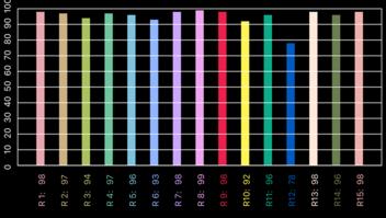 161010-tlci-bars-diagram
